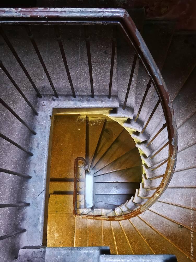 Сходова клітка, вигляд згори вниз